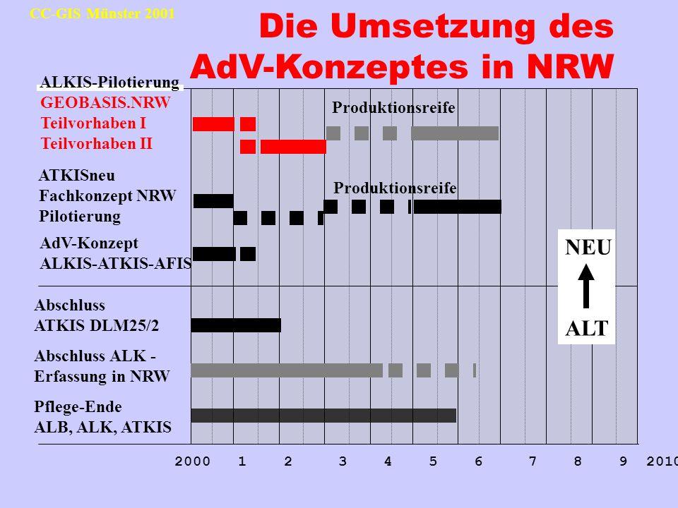 CC-GIS Münster 2001 2000 1 2 3 4 5 6 7 8 9 2010 Pflege-Ende ALB, ALK, ATKIS Abschluss ATKIS DLM25/2 Abschluss ALK - Erfassung in NRW AdV-Konzept ALKIS