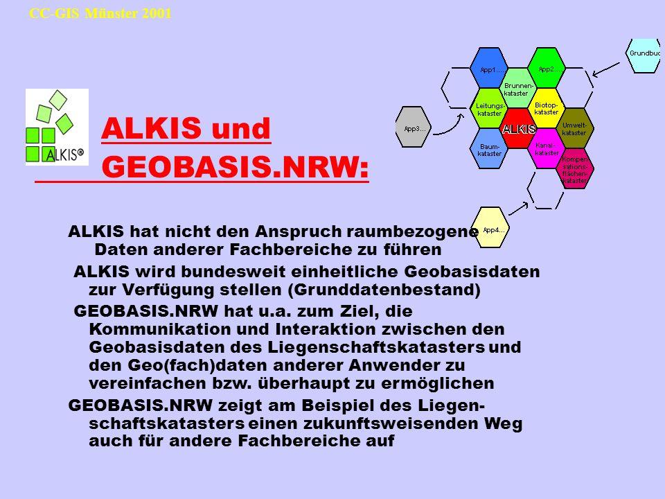 CC-GIS Münster 2001 ALKIS und GEOBASIS.NRW: ALKIS hat nicht den Anspruch raumbezogene Daten anderer Fachbereiche zu führen ALKIS wird bundesweit einhe