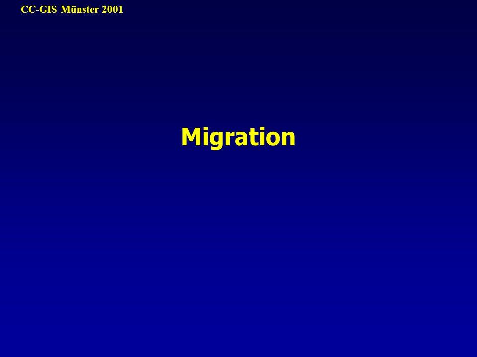 CC-GIS Münster 2001 Migration
