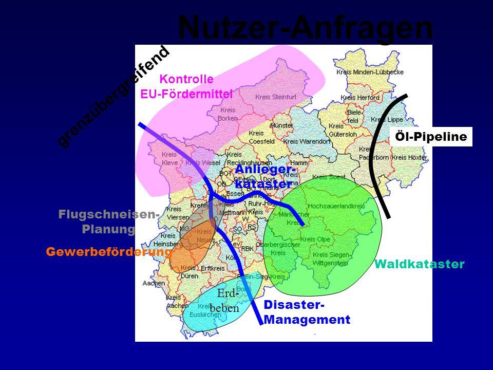 Öl-Pipeline Disaster- Management Kontrolle EU-Fördermittel Flugschneisen- Planung Waldkataster Anlieger- kataster Nutzer-Anfragen Gewerbeförderung Erd