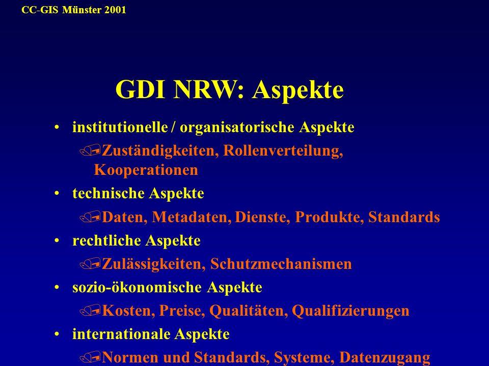 CC-GIS Münster 2001 institutionelle / organisatorische Aspekte /Zuständigkeiten, Rollenverteilung, Kooperationen technische Aspekte /Daten, Metadaten,