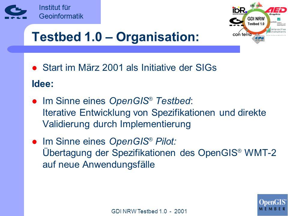 Institut für Geoinformatik GDI NRW Testbed 1.0 - 2001 Testbed 1.0 – Organisation: Direkter Link zum OGC: Präsentation auf dem OGC-Meeting in Liège im April 2000 Abgleich und Rückfluss der Entwicklungen mit/in aktuellen OpenGIS ® Spezifikation Angaben über untersuchte Anwendungsfälle sowie über entwickelte und verwendete Spezifikation sind in den GDI Testbed Spezifikation V.0.1 dokumentiert zukünftige Anpassung des GDI NRW Referenzmodells