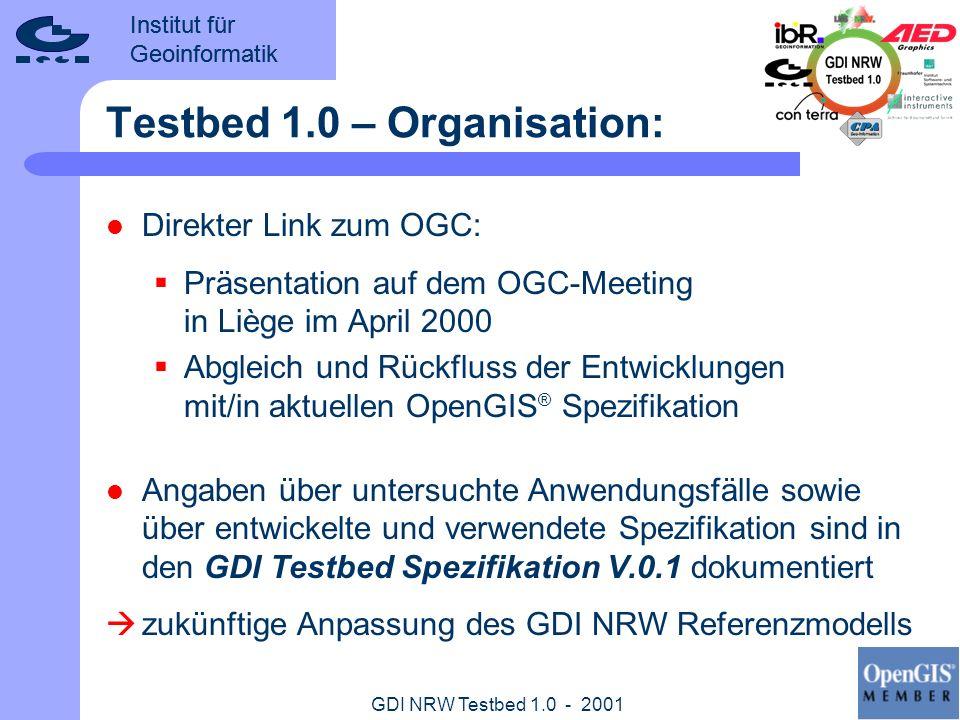 Institut für Geoinformatik GDI NRW Testbed 1.0 - 2001 Testbed 1.0 – Organisation: Direkter Link zum OGC: Präsentation auf dem OGC-Meeting in Liège im