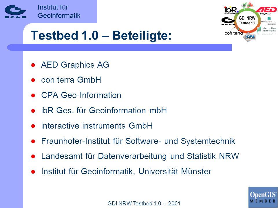 Institut für Geoinformatik GDI NRW Testbed 1.0 - 2001 Testbed 1.0 – Beteiligte: AED Graphics AG con terra GmbH CPA Geo-Information ibR Ges. für Geoinf