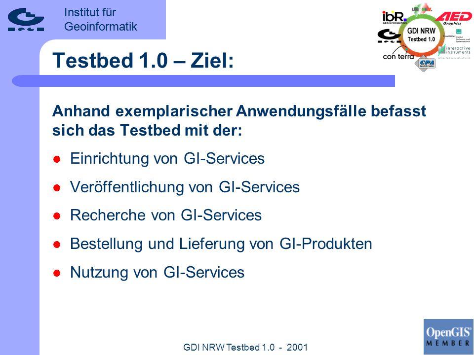 Institut für Geoinformatik GDI NRW Testbed 1.0 - 2001 Testbed 1.0 – Ziel: Anhand exemplarischer Anwendungsfälle befasst sich das Testbed mit der: Einr