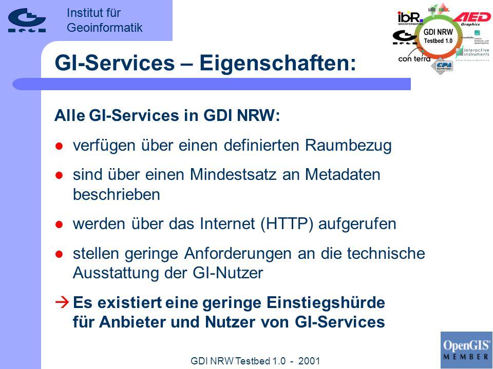 Institut für Geoinformatik GDI NRW Testbed 1.0 - 2001 Tesbed 1.0 – Architektur: GI-Service Abstrakte Service-Schnittstelle mit Mindestanforderung an Metadaten GDI-UnknownService sind such- und ausführbar z.B.