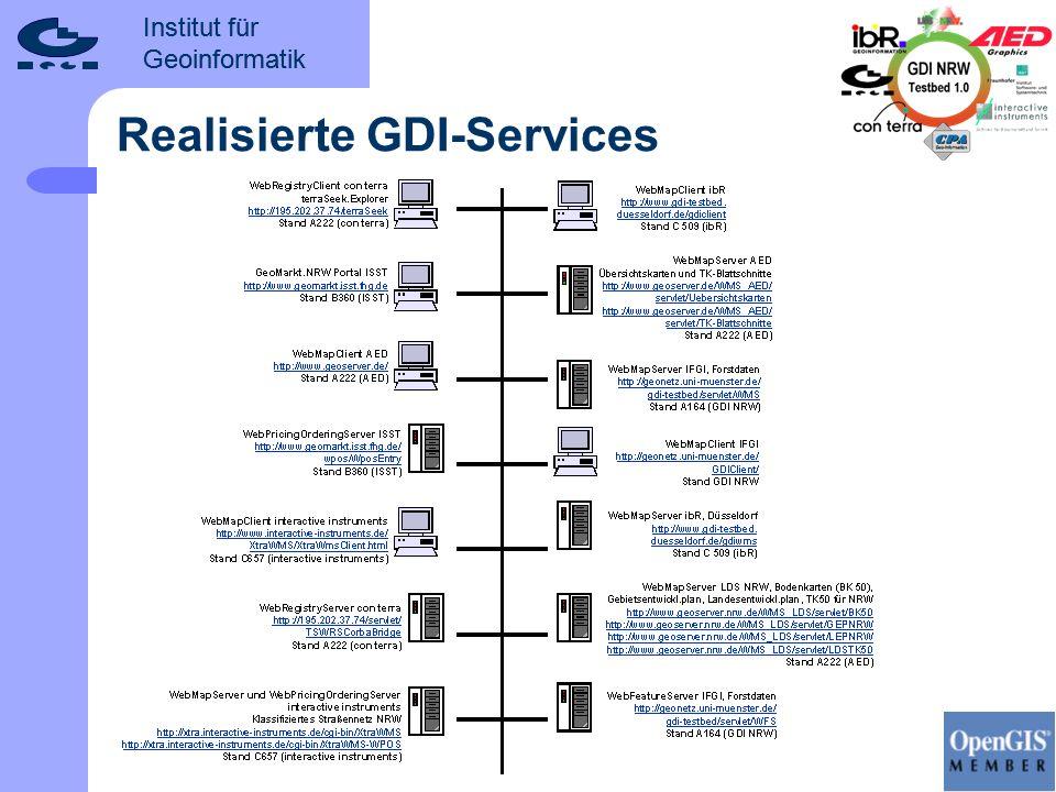Institut für Geoinformatik GDI NRW Testbed 1.0 - 2001 Besipiel - plug and play: