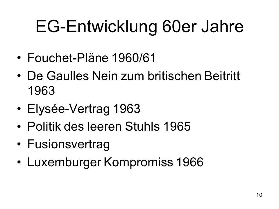 10 EG-Entwicklung 60er Jahre Fouchet-Pläne 1960/61 De Gaulles Nein zum britischen Beitritt 1963 Elysée-Vertrag 1963 Politik des leeren Stuhls 1965 Fus