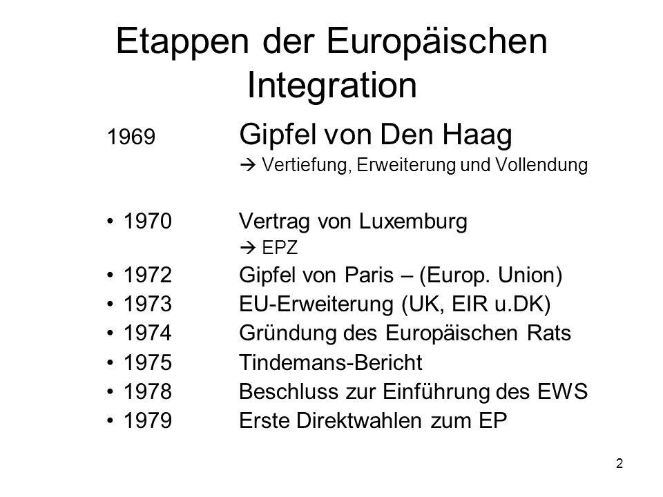 2 Etappen der Europäischen Integration 1969 Gipfel von Den Haag Vertiefung, Erweiterung und Vollendung 1970Vertrag von Luxemburg EPZ 1972Gipfel von Pa