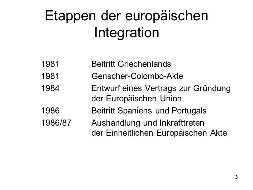 3 Etappen der europäischen Integration 1981Beitritt Griechenlands 1981 Genscher-Colombo-Akte 1984Entwurf eines Vertrags zur Gründung der Europäischen