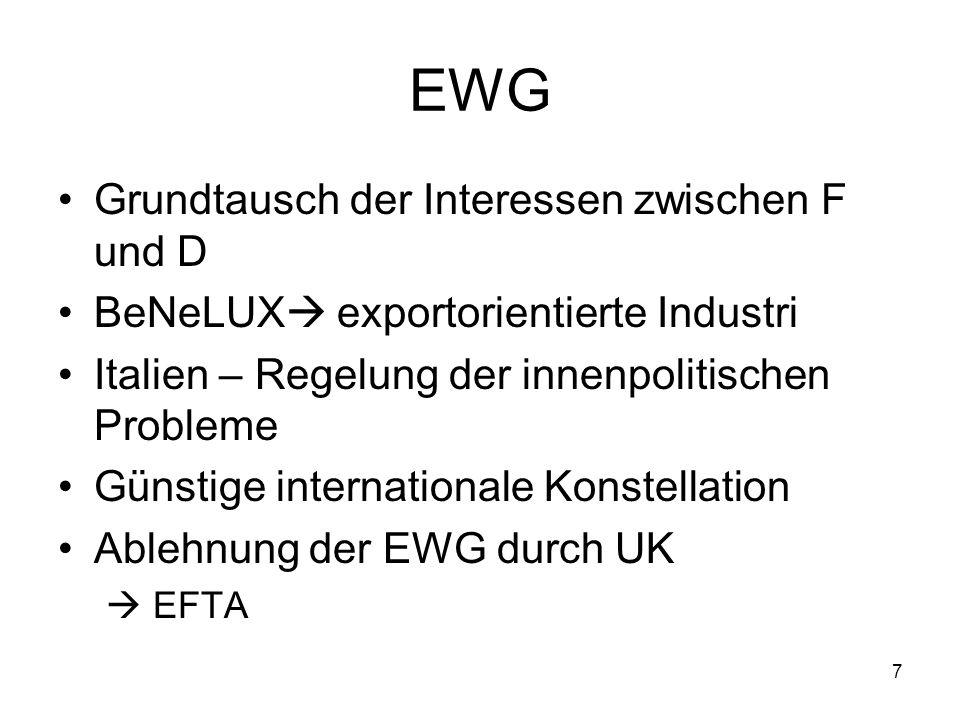 7 EWG Grundtausch der Interessen zwischen F und D BeNeLUX exportorientierte Industri Italien – Regelung der innenpolitischen Probleme Günstige interna