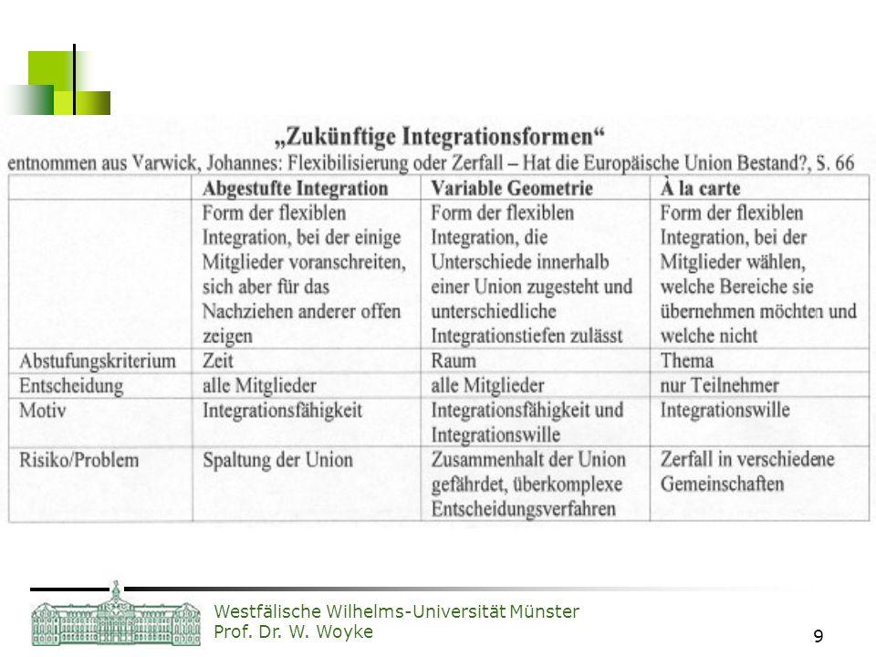 Westfälische Wilhelms-Universität Münster Prof. Dr. W. Woyke 9
