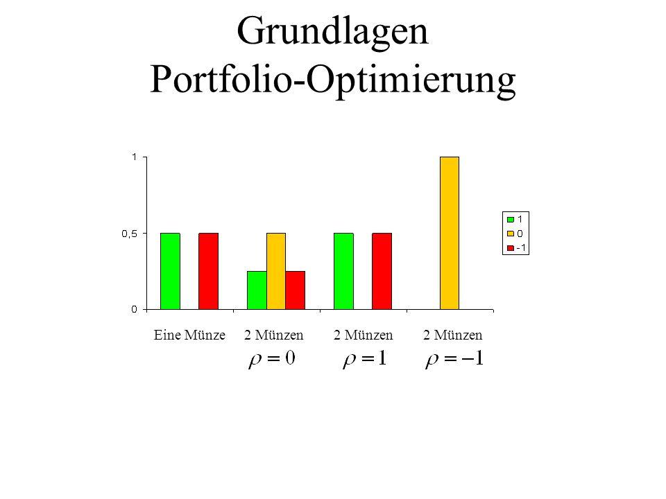 Grundlagen Portfolio-Optimierung Eine Münze 2 Münzen 2 Münzen 2 Münzen