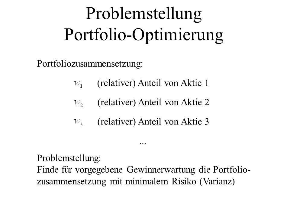 Problemstellung Portfolio-Optimierung Portfoliozusammensetzung: (relativer) Anteil von Aktie 3 (relativer) Anteil von Aktie 1 (relativer) Anteil von A