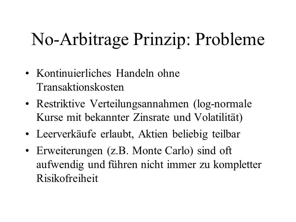 No-Arbitrage Prinzip: Probleme Kontinuierliches Handeln ohne Transaktionskosten Restriktive Verteilungsannahmen (log-normale Kurse mit bekannter Zinsr