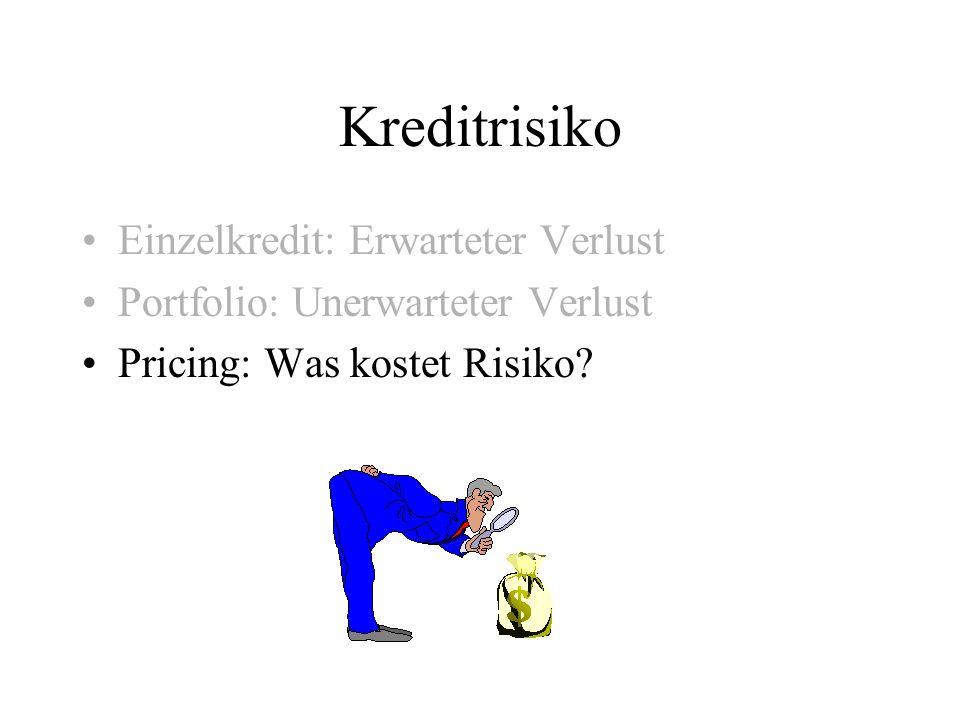 Kreditrisiko Einzelkredit: Erwarteter Verlust Portfolio: Unerwarteter Verlust Pricing: Was kostet Risiko?