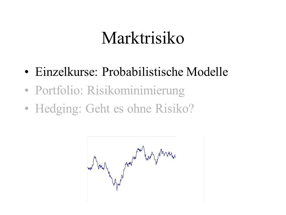 Marktrisiko Einzelkurse: Probabilistische Modelle Portfolio: Risikominimierung Hedging: Geht es ohne Risiko?