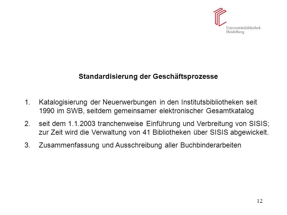 12 Standardisierung der Geschäftsprozesse 1.Katalogisierung der Neuerwerbungen in den Institutsbibliotheken seit 1990 im SWB, seitdem gemeinsamer elek