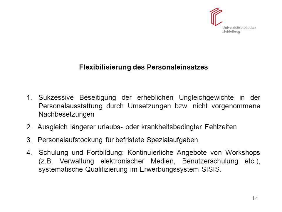 14 Flexibilisierung des Personaleinsatzes 1.Sukzessive Beseitigung der erheblichen Ungleichgewichte in der Personalausstattung durch Umsetzungen bzw.