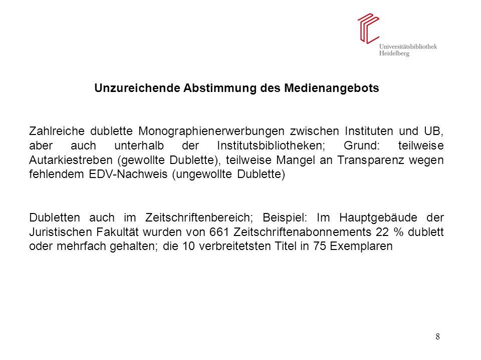 8 Unzureichende Abstimmung des Medienangebots Zahlreiche dublette Monographienerwerbungen zwischen Instituten und UB, aber auch unterhalb der Institut