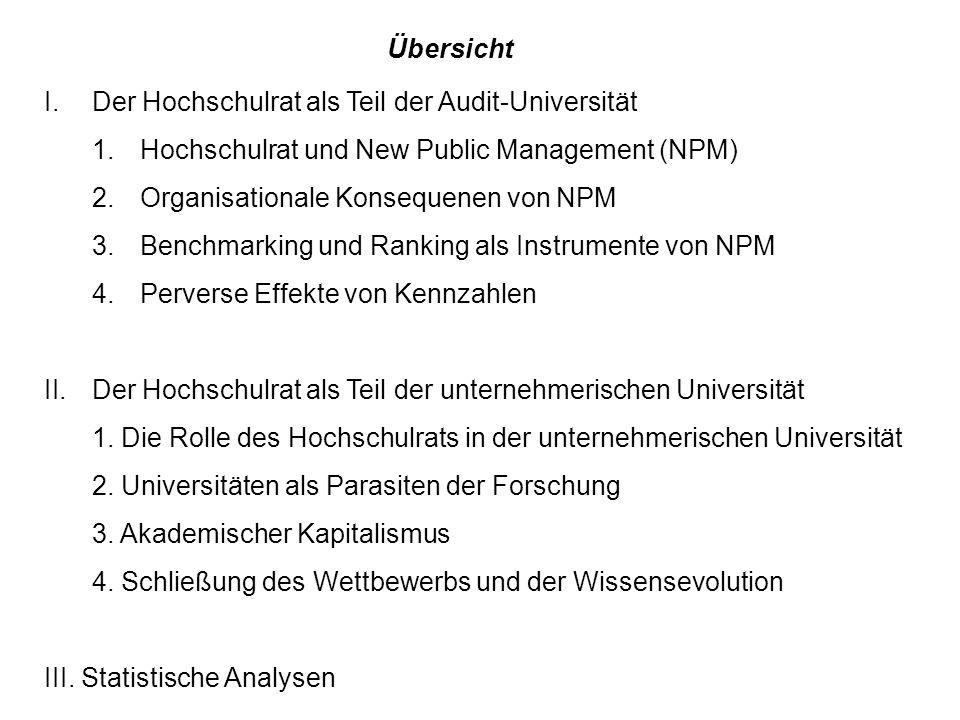 Übersicht I.Der Hochschulrat als Teil der Audit-Universität 1.Hochschulrat und New Public Management (NPM) 2.Organisationale Konsequenen von NPM 3.Ben