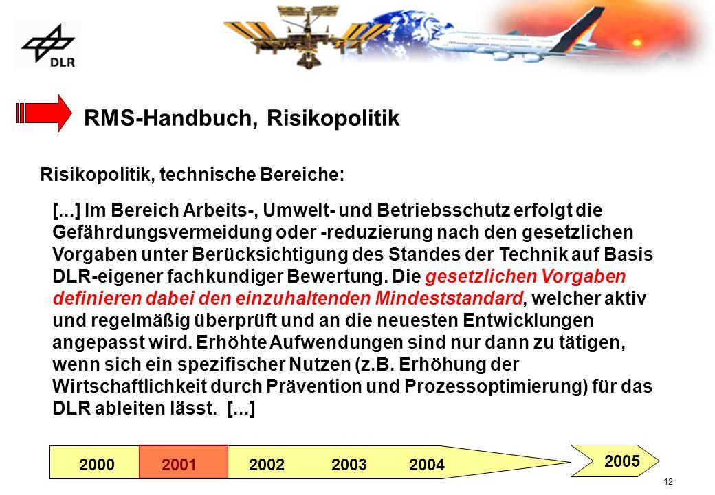 12 Risikopolitik, technische Bereiche: RMS-Handbuch, Risikopolitik [...] Im Bereich Arbeits-, Umwelt- und Betriebsschutz erfolgt die Gefährdungsvermei