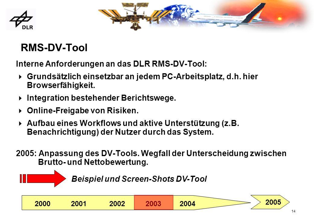 14 RMS-DV-Tool Interne Anforderungen an das DLR RMS-DV-Tool: Grundsätzlich einsetzbar an jedem PC-Arbeitsplatz, d.h. hier Browserfähigkeit. Integratio