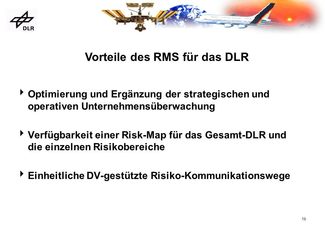 19 Optimierung und Ergänzung der strategischen und operativen Unternehmensüberwachung Verfügbarkeit einer Risk-Map für das Gesamt-DLR und die einzelne
