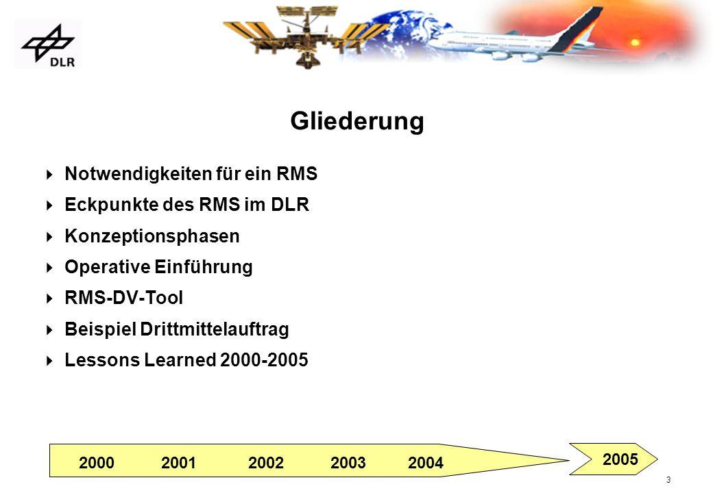 3 Gliederung Notwendigkeiten für ein RMS Eckpunkte des RMS im DLR Konzeptionsphasen Operative Einführung RMS-DV-Tool Beispiel Drittmittelauftrag Lesso