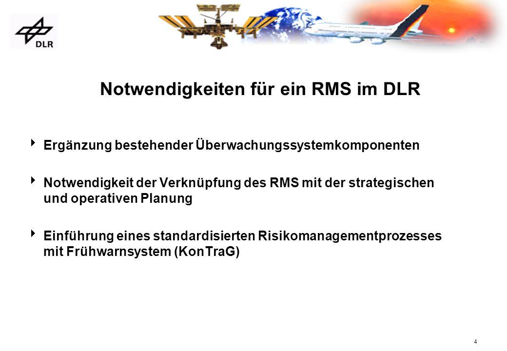 4 Notwendigkeiten für ein RMS im DLR Ergänzung bestehender Überwachungssystemkomponenten Notwendigkeit der Verknüpfung des RMS mit der strategischen u
