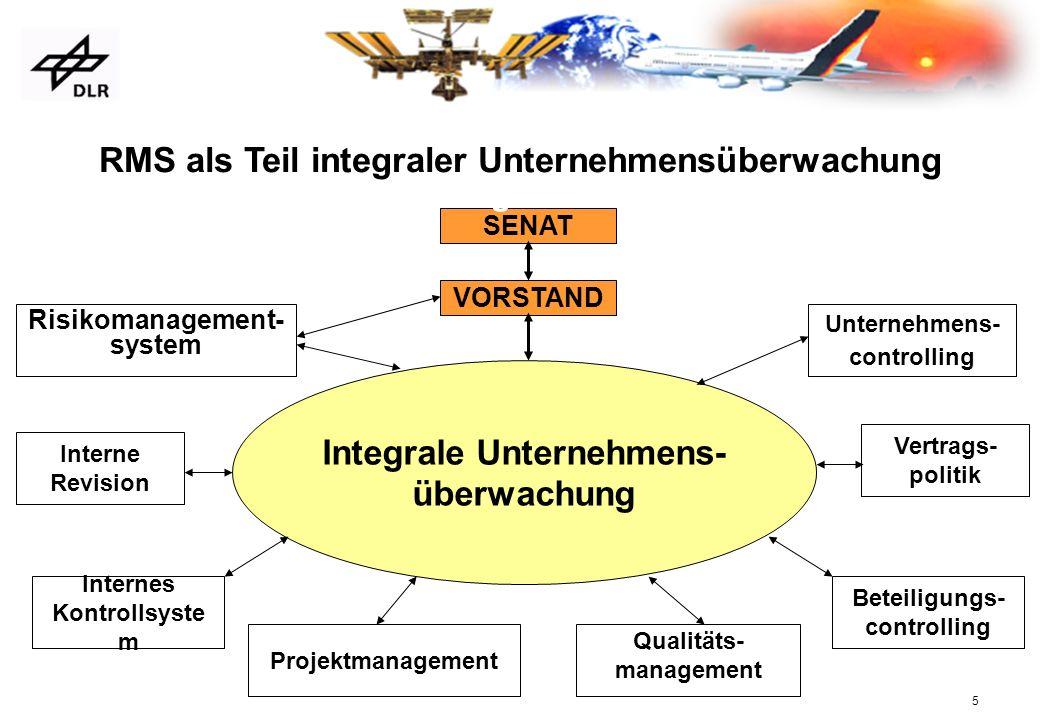 5 SENAT VORSTAND Internes Kontrollsyste m Unternehmens- controlling RMS als Teil integraler Unternehmensüberwachung Risikomanagement- system Qualitäts
