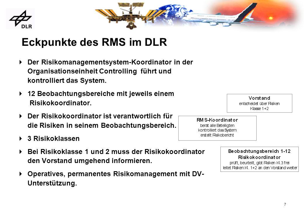 7 Eckpunkte des RMS im DLR Der Risikomanagementsystem-Koordinator in der Organisationseinheit Controlling führt und kontrolliert das System. 12 Beobac