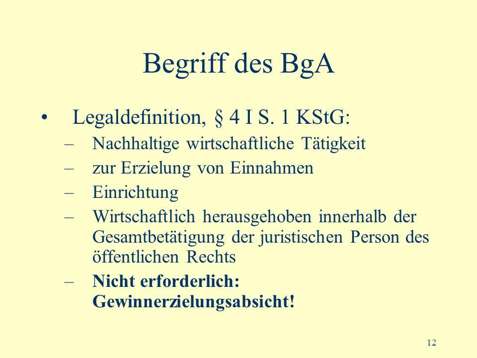 12 Begriff des BgA Legaldefinition, § 4 I S. 1 KStG: –Nachhaltige wirtschaftliche Tätigkeit –zur Erzielung von Einnahmen –Einrichtung –Wirtschaftlich