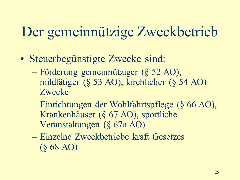 29 Der gemeinnützige Zweckbetrieb Steuerbegünstigte Zwecke sind: –Förderung gemeinnütziger (§ 52 AO), mildtätiger (§ 53 AO), kirchlicher (§ 54 AO) Zwe