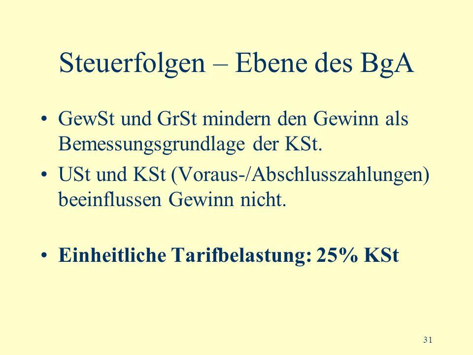 31 Steuerfolgen – Ebene des BgA GewSt und GrSt mindern den Gewinn als Bemessungsgrundlage der KSt. USt und KSt (Voraus-/Abschlusszahlungen) beeinfluss