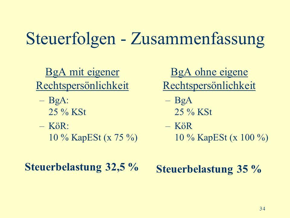 34 Steuerfolgen - Zusammenfassung BgA mit eigener Rechtspersönlichkeit –BgA: 25 % KSt –KöR: 10 % KapESt (x 75 %) Steuerbelastung 32,5 % BgA ohne eigen