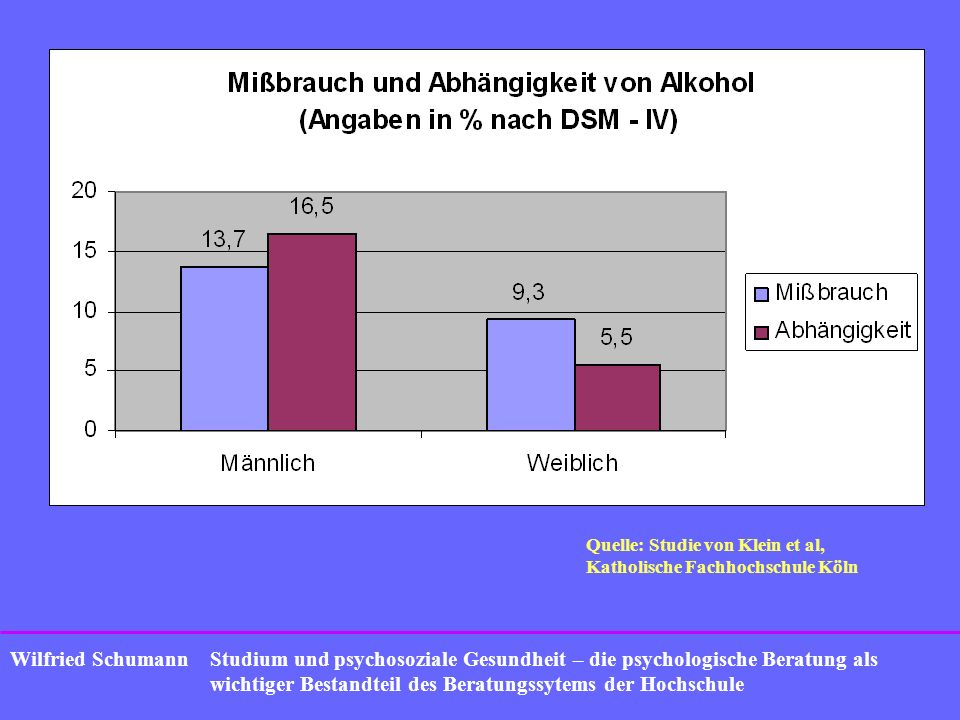 Studium und psychosoziale Gesundheit – die psychologische Beratung als wichtiger Bestandteil des Beratungssytems der Hochschule Wilfried Schumann Quel