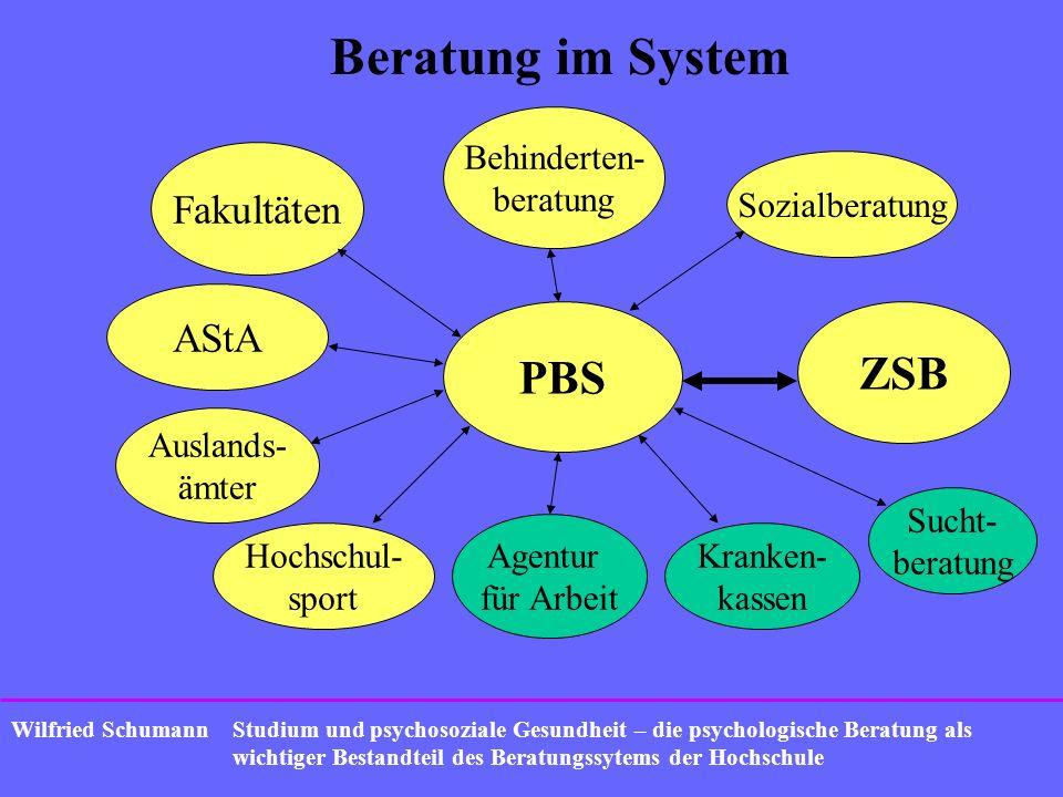 Studium und psychosoziale Gesundheit – die psychologische Beratung als wichtiger Bestandteil des Beratungssytems der Hochschule Wilfried Schumann PBS