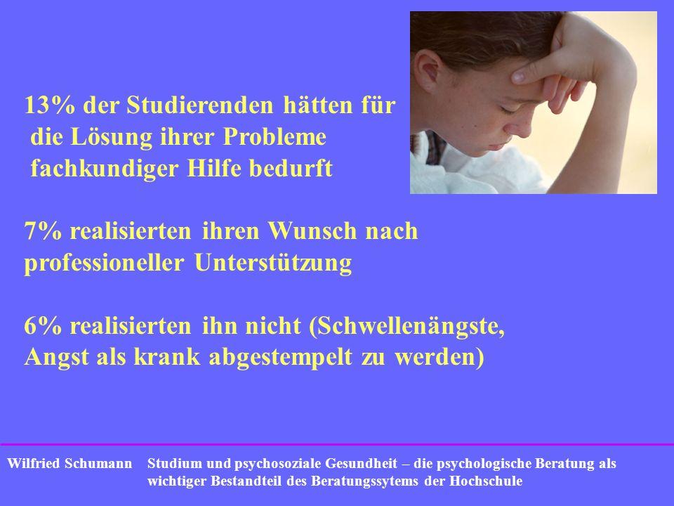 Studium und psychosoziale Gesundheit – die psychologische Beratung als wichtiger Bestandteil des Beratungssytems der Hochschule Wilfried Schumann 13%