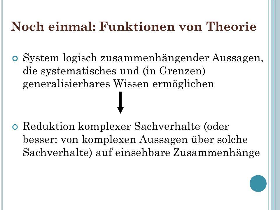 Noch einmal: Funktionen von Theorie System logisch zusammenhängender Aussagen, die systematisches und (in Grenzen) generalisierbares Wissen ermögliche