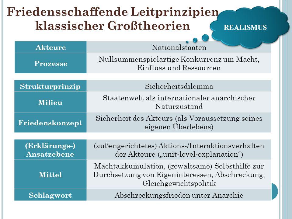 Friedensschaffende Leitprinzipien klassischer Großtheorien Akteure Nationalstaaten Prozesse Nullsummenspielartige Konkurrenz um Macht, Einfluss und Re