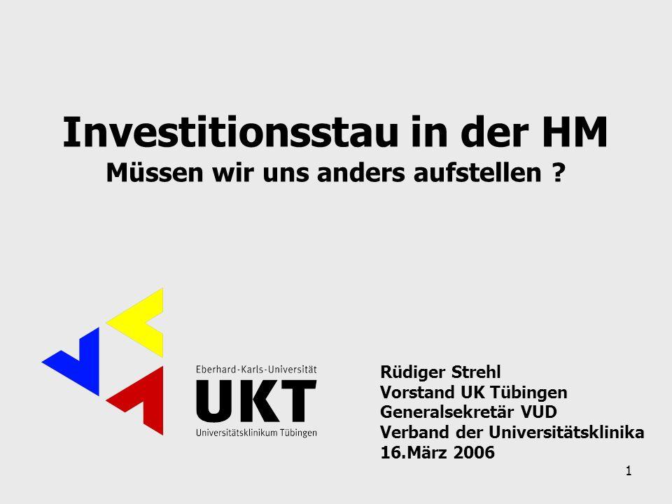 1 Rüdiger Strehl Vorstand UK Tübingen Generalsekretär VUD Verband der Universitätsklinika 16.März 2006 Investitionsstau in der HM Müssen wir uns ander