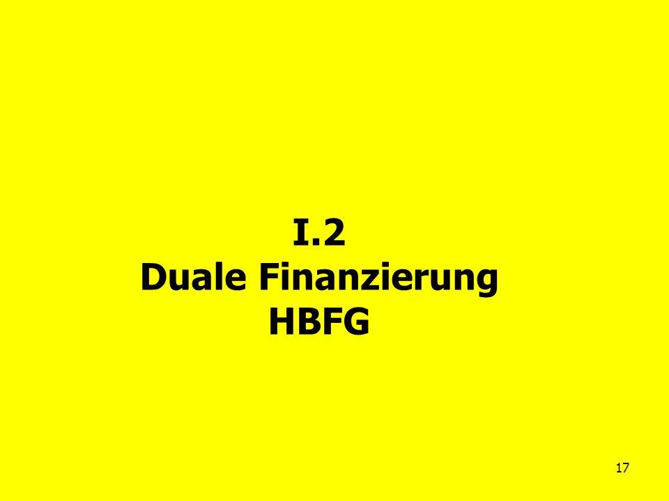 17 I.2 Duale Finanzierung HBFG