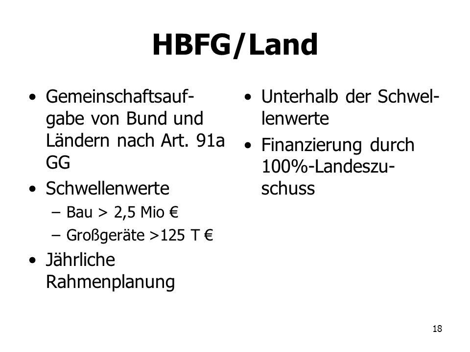 18 HBFG/Land Gemeinschaftsauf- gabe von Bund und Ländern nach Art. 91a GG Schwellenwerte –Bau > 2,5 Mio –Großgeräte >125 T Jährliche Rahmenplanung Unt