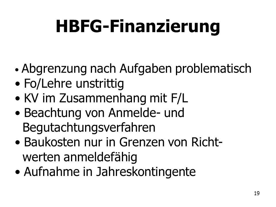 19 HBFG-Finanzierung Abgrenzung nach Aufgaben problematisch Fo/Lehre unstrittig KV im Zusammenhang mit F/L Beachtung von Anmelde- und Begutachtungsver