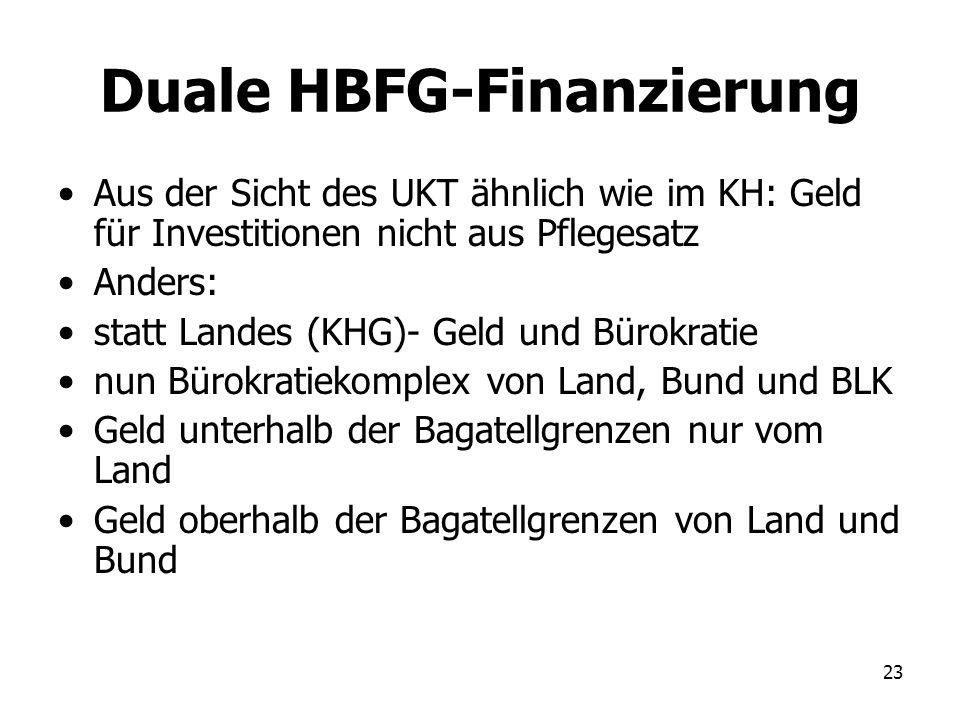 23 Duale HBFG-Finanzierung Aus der Sicht des UKT ähnlich wie im KH: Geld für Investitionen nicht aus Pflegesatz Anders: statt Landes (KHG)- Geld und B