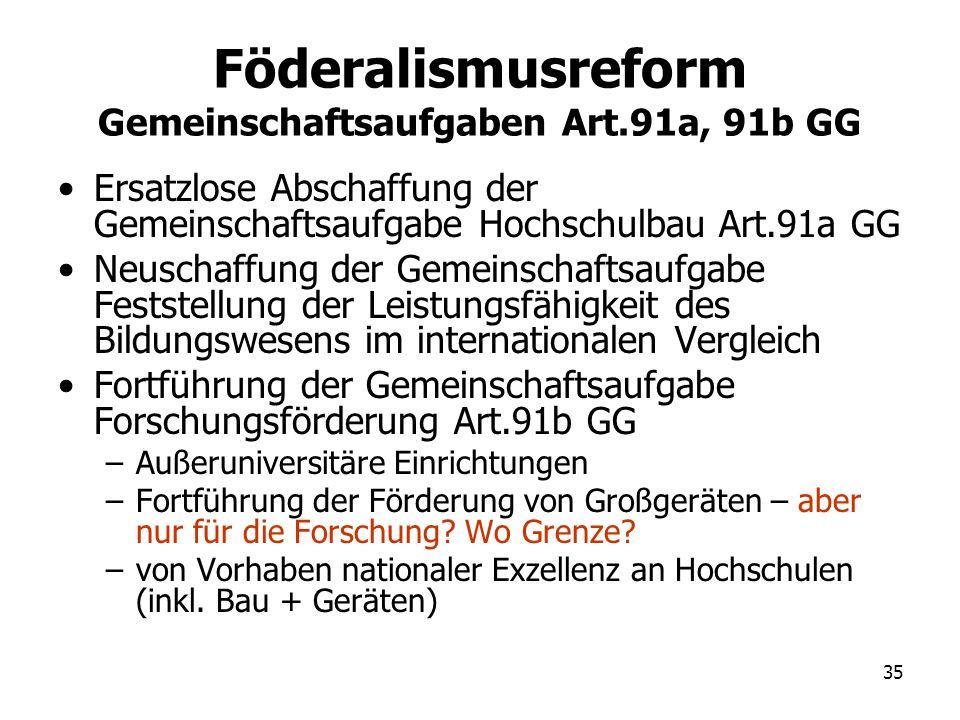 35 Föderalismusreform Gemeinschaftsaufgaben Art.91a, 91b GG Ersatzlose Abschaffung der Gemeinschaftsaufgabe Hochschulbau Art.91a GG Neuschaffung der G