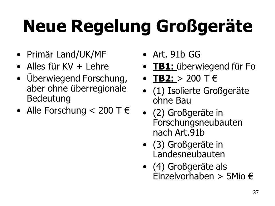 37 Neue Regelung Großgeräte Primär Land/UK/MF Alles für KV + Lehre Überwiegend Forschung, aber ohne überregionale Bedeutung Alle Forschung < 200 T Art