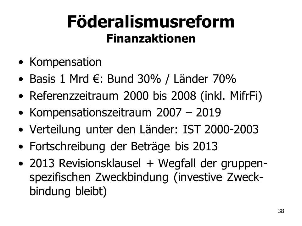 38 Föderalismusreform Finanzaktionen Kompensation Basis 1 Mrd : Bund 30% / Länder 70% Referenzzeitraum 2000 bis 2008 (inkl. MifrFi) Kompensationszeitr