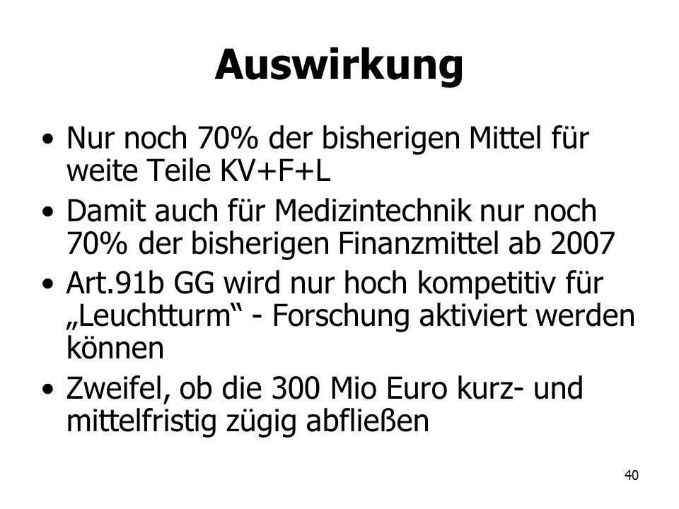 40 Auswirkung Nur noch 70% der bisherigen Mittel für weite Teile KV+F+L Damit auch für Medizintechnik nur noch 70% der bisherigen Finanzmittel ab 2007